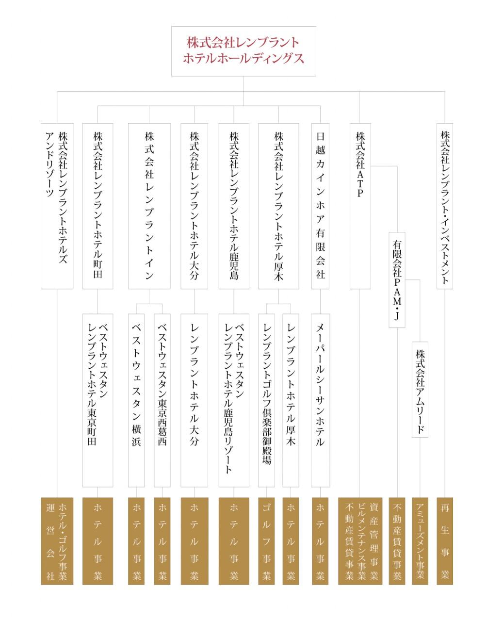 soshikizu20170201
